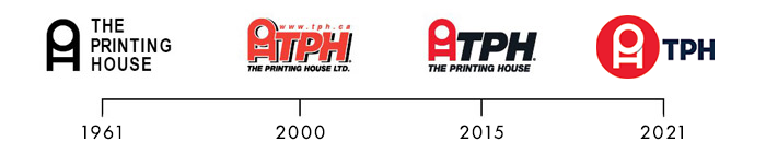 TPH Logo Timeline